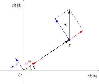 fukuso-vector-fig-02.png