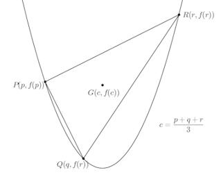 graph-181.png