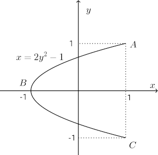 graph-193.png