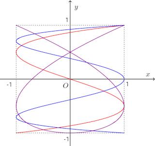 graph-194.png