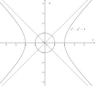 graph-206.png