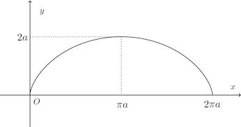 graph-207.png