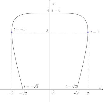 graph-208.png