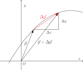 graph-210.png
