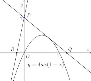 graph-224.png
