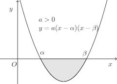 graph-258.png