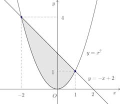 graph-263.png