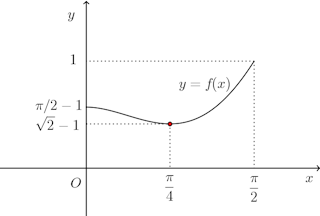 graph-271.png
