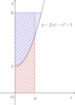 graph-272.png