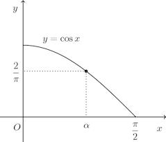 graph-275.png