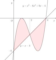 graph-281.png