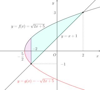 graph-283.png