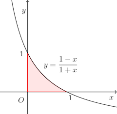 graph-284.png