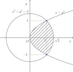 graph-286.png