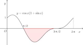 graph-288.png