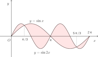 graph-289.png
