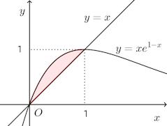 graph-291.png