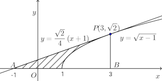 graph-292.png