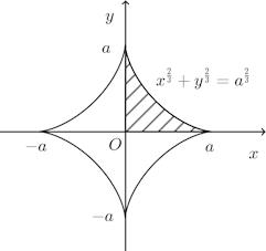 graph-297.png