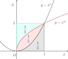 graph-314.png