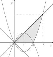 graph-345.png