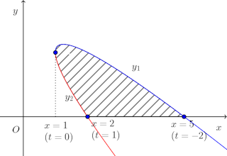graph-351.png