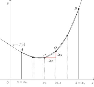 graph-370.png