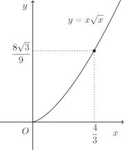 graph-371.png