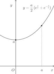 graph-372.png