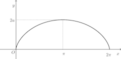 graph-374.png