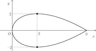 graph-375.png
