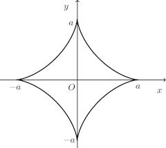 graph-377.png