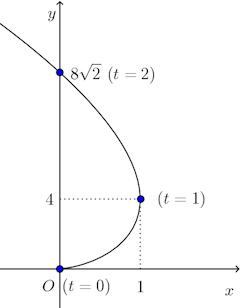 graph-380.png