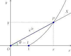 graph-381.png