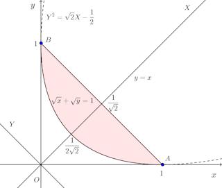 graph-400.png