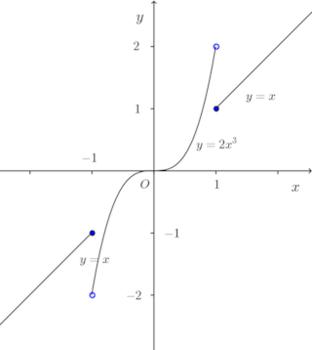 hanrei-graph-02.png