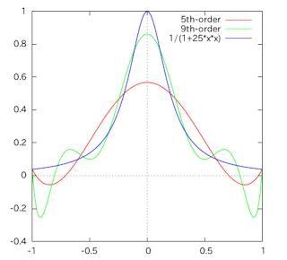 lagrange-graph-03.png