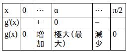 op22-tab-01.png