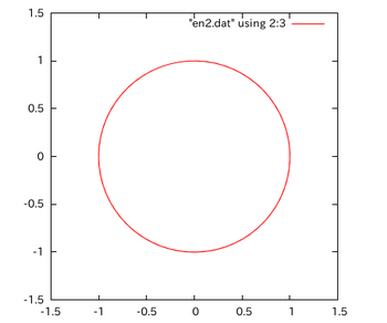 s-graph-13.png