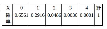 statics-tab-05-02.png